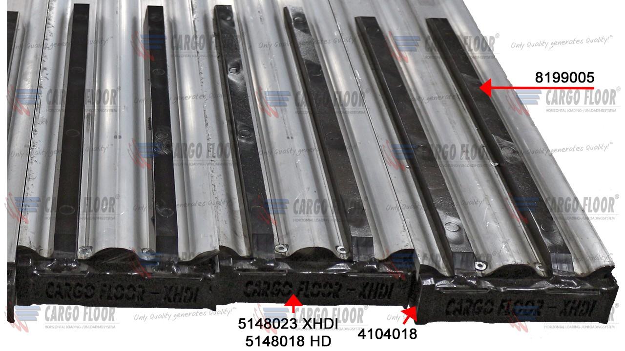 Шильдик Cargo Floor - 156,8 HD арт. CargoFloor 5148018